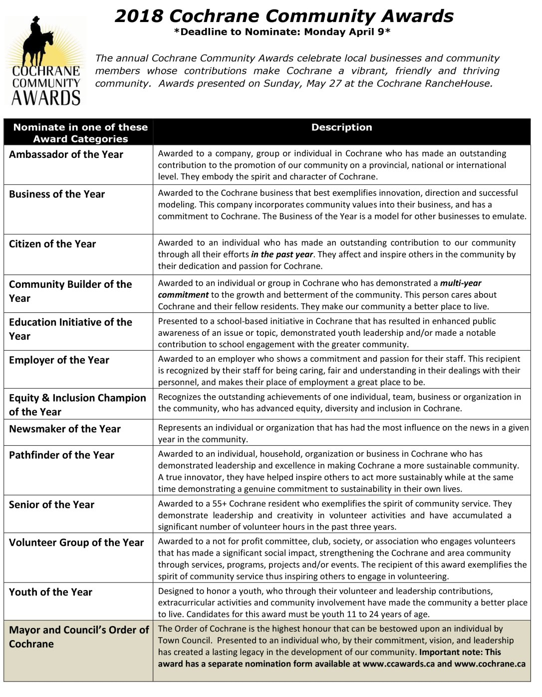Award-Categories-for-webfinal