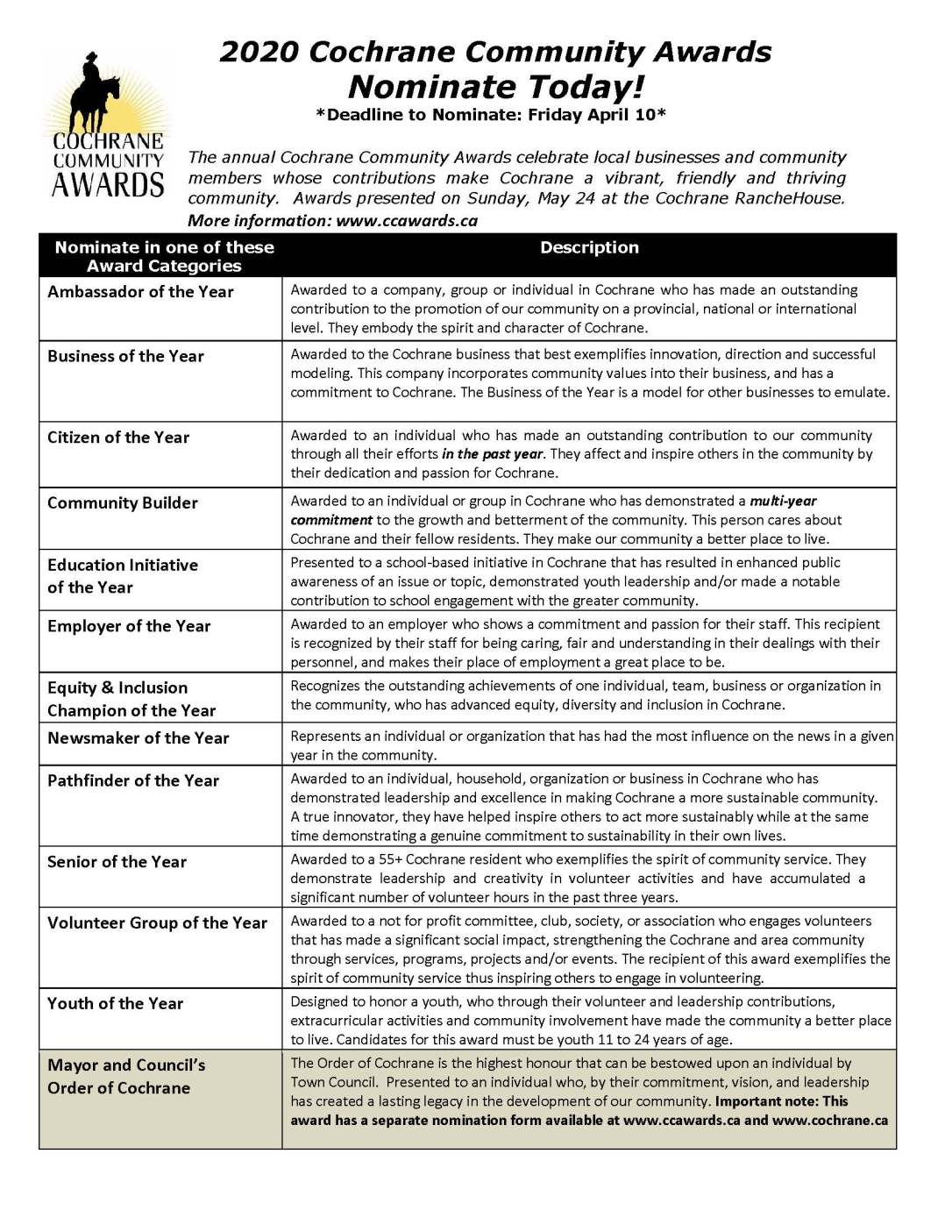2020 CCA Nomination Form_Page_1